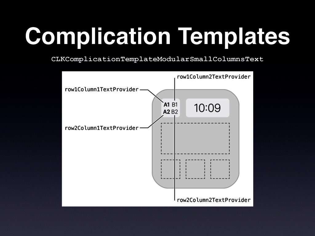 Complication Templates ! CLKComplicationTemplat...