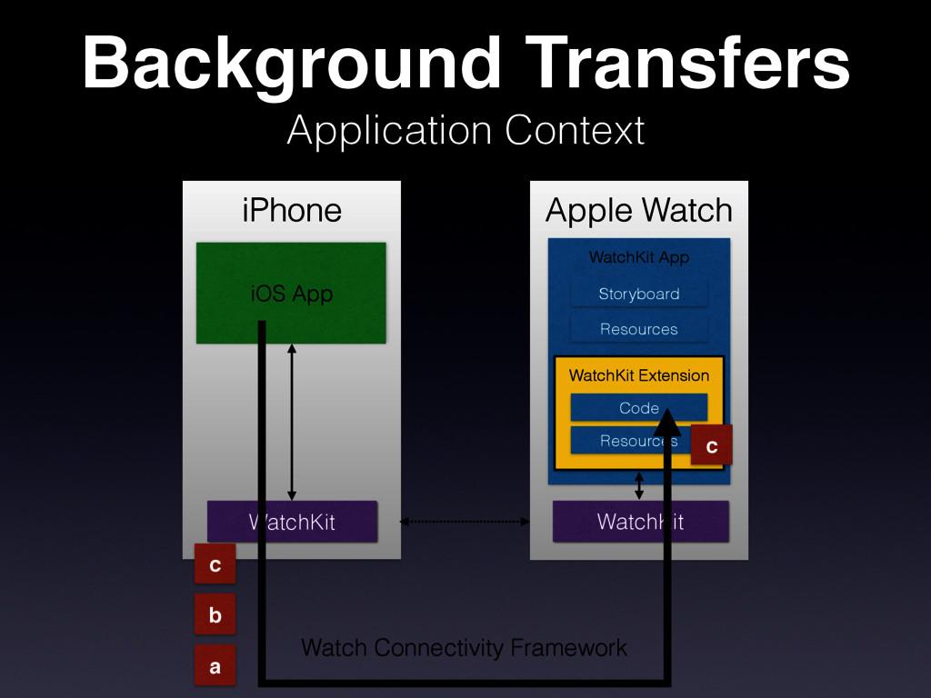 Apple Watch Storyboard Resources WatchKit App C...
