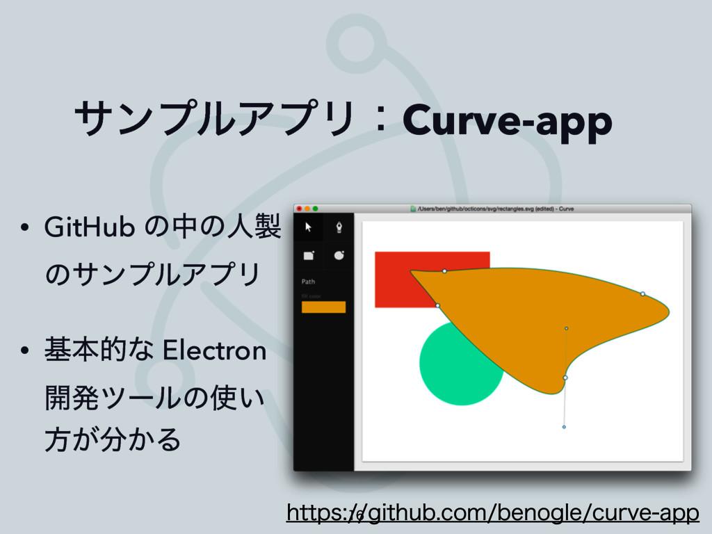 αϯϓϧΞϓϦɿCurve-app IUUQTHJUIVCDPNCFOPHMFDV...