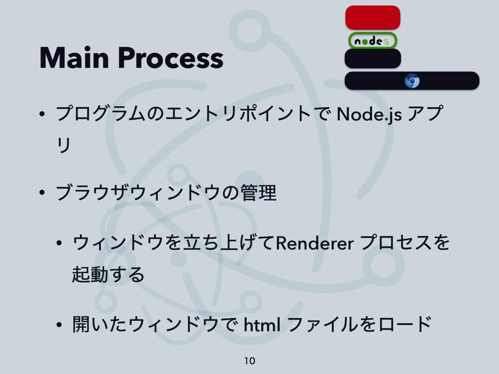 Main Process • ϓϩάϥϜͷΤϯτϦϙΠϯτͰ Node.js Ξϓ Ϧ • ϒ...