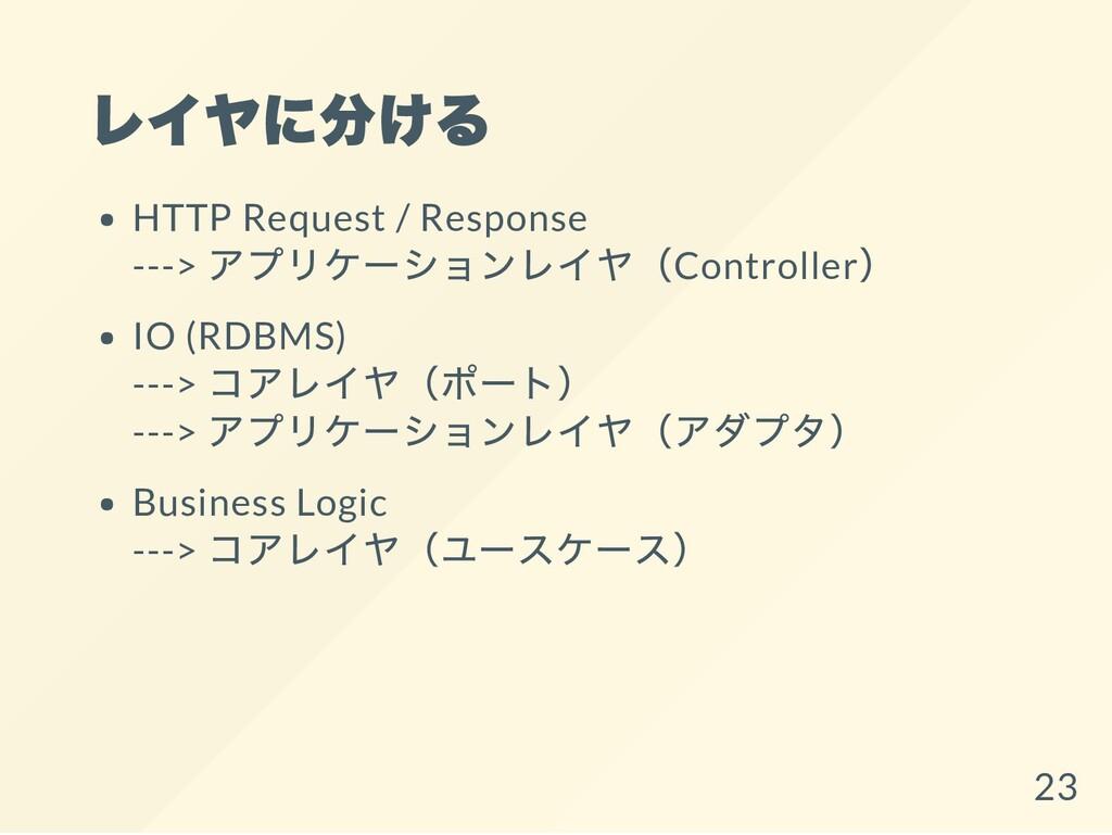 レイヤに分ける HTTP Request / Response ---> アプリケーションレイ...