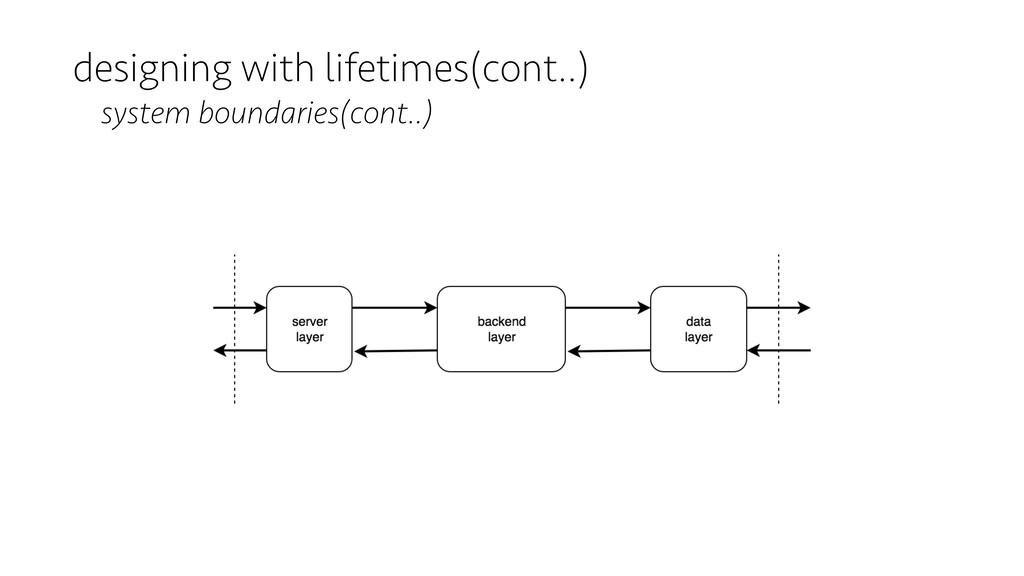 designing with lifetimes(cont..) system boundar...