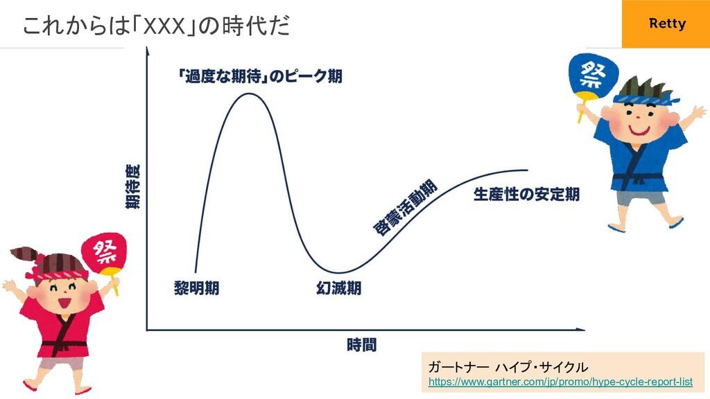 これからは「XXX」の時代だ ガートナー ハイプ・サイクル https://www.gart...