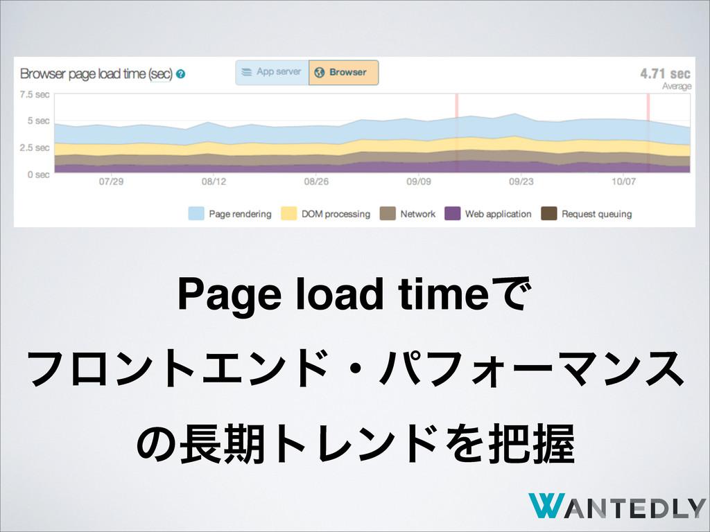 Page load timeͰ ϑϩϯτΤϯυɾύϑΥʔϚϯε ͷظτϨϯυΛѲ