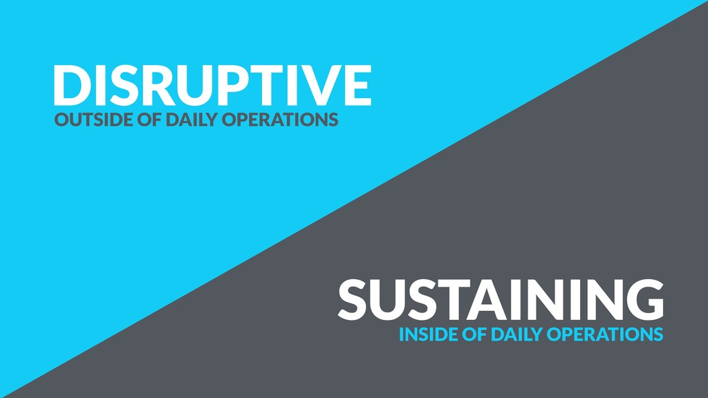 SUSTAINING DISRUPTIVE OUTSIDE OF DAILY OPERATIO...
