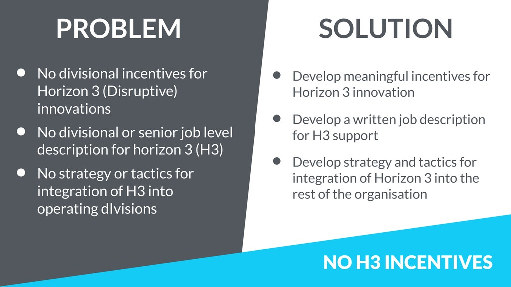 NO H3 INCENTIVES • No divisional incentives for...