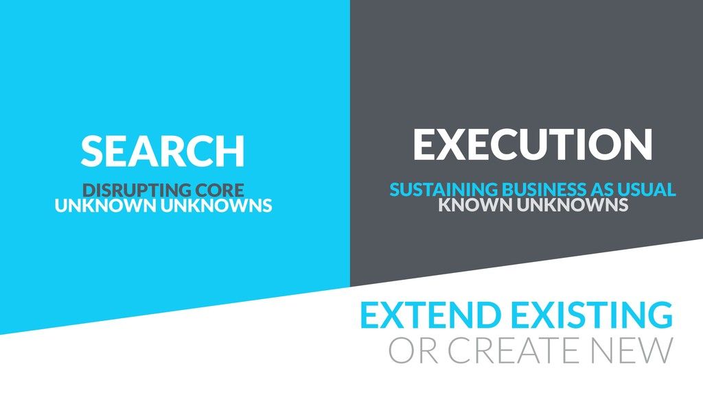 SEARCH EXECUTION EXTEND EXISTING OR CREATE NEW ...