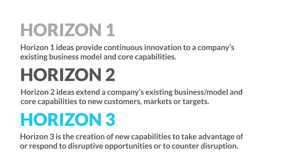 HORIZON 1 HORIZON 3 HORIZON 2 Horizon 1 ideas p...