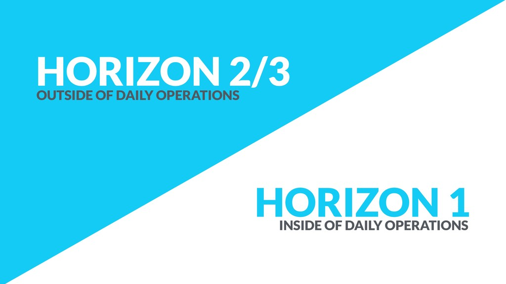 HORIZON 1 HORIZON 2/3 OUTSIDE OF DAILY OPERATIO...