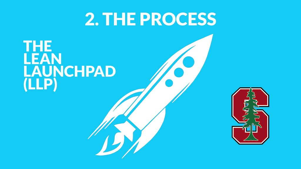 2. THE PROCESS THE LEAN
