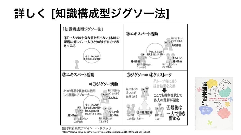 ৄ͘͠ <ࣝߏܕδάιʔ๏> 協調学習 授業デザイン ハンドブック https://cor...
