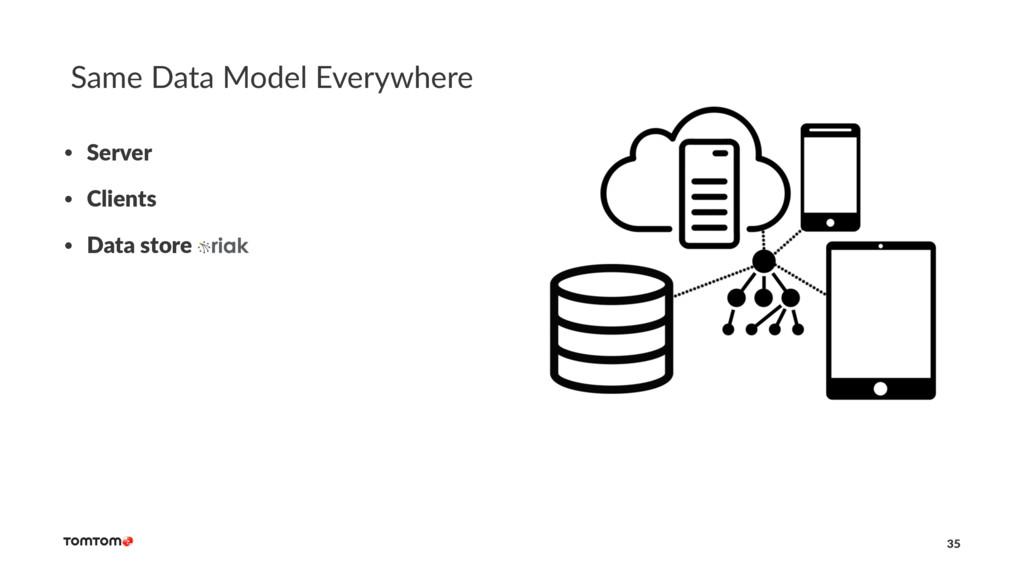 Same Data Model Everywhere • Server • Clients •...