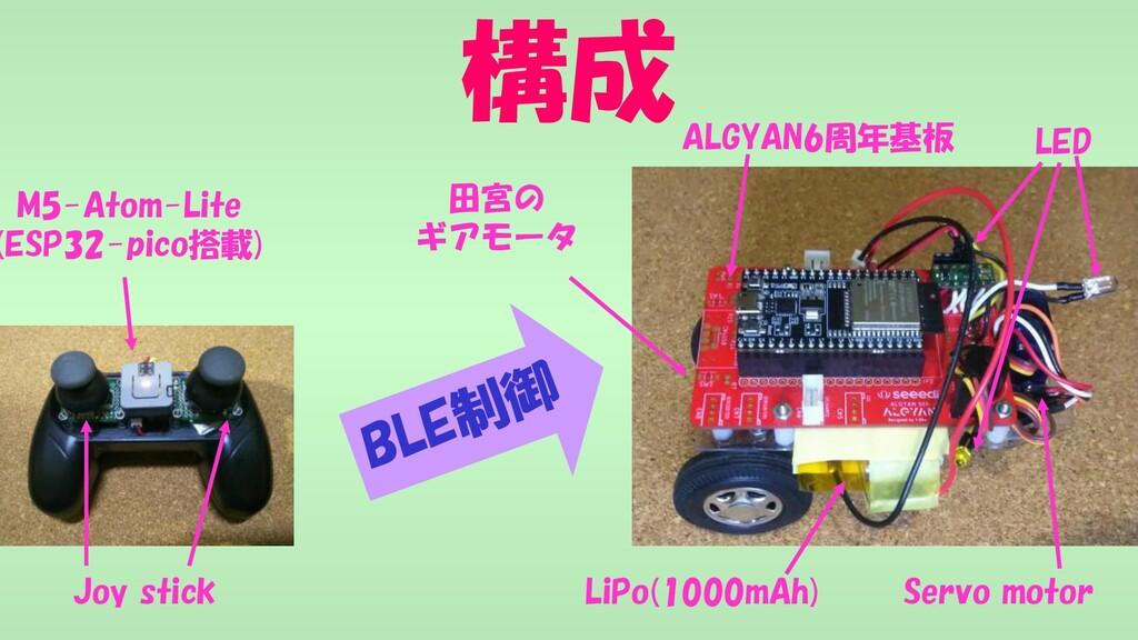 構成 M5-Atom-Lite (ESP32-pico搭載) Joy stick 田宮の ギア...