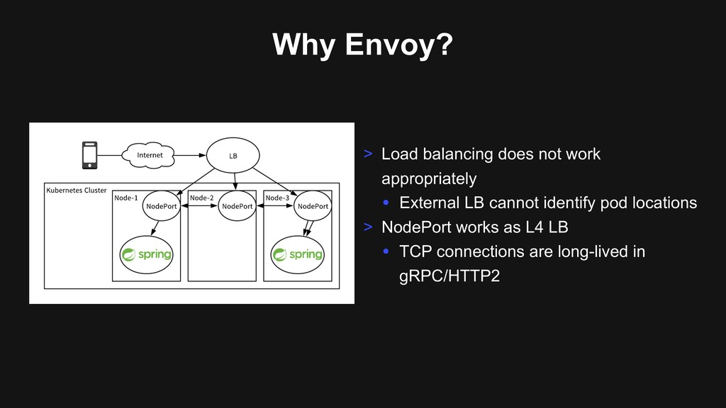 Why Envoy? > Load balancing does not work appro...