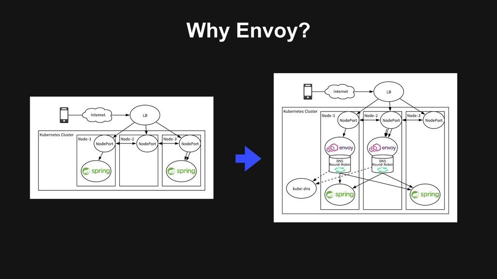 Why Envoy?