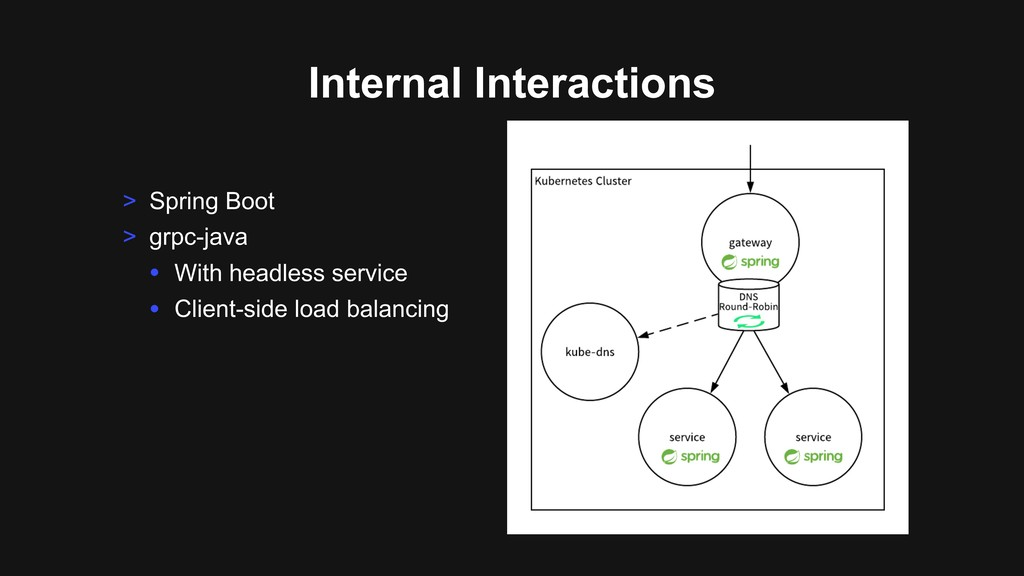 Internal Interactions > Spring Boot > grpc-java...