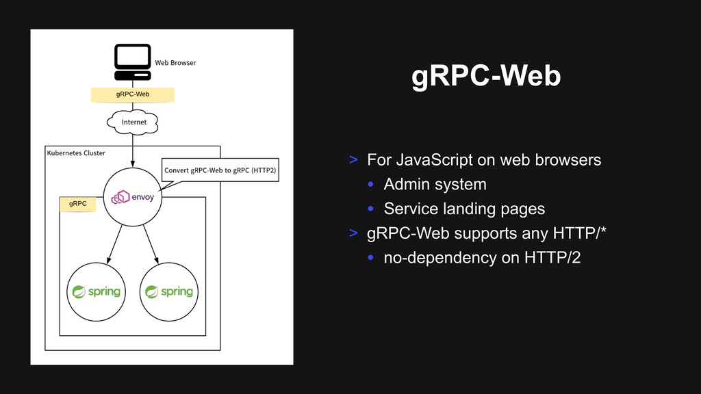 gRPC-Web > For JavaScript on web browsers • Adm...