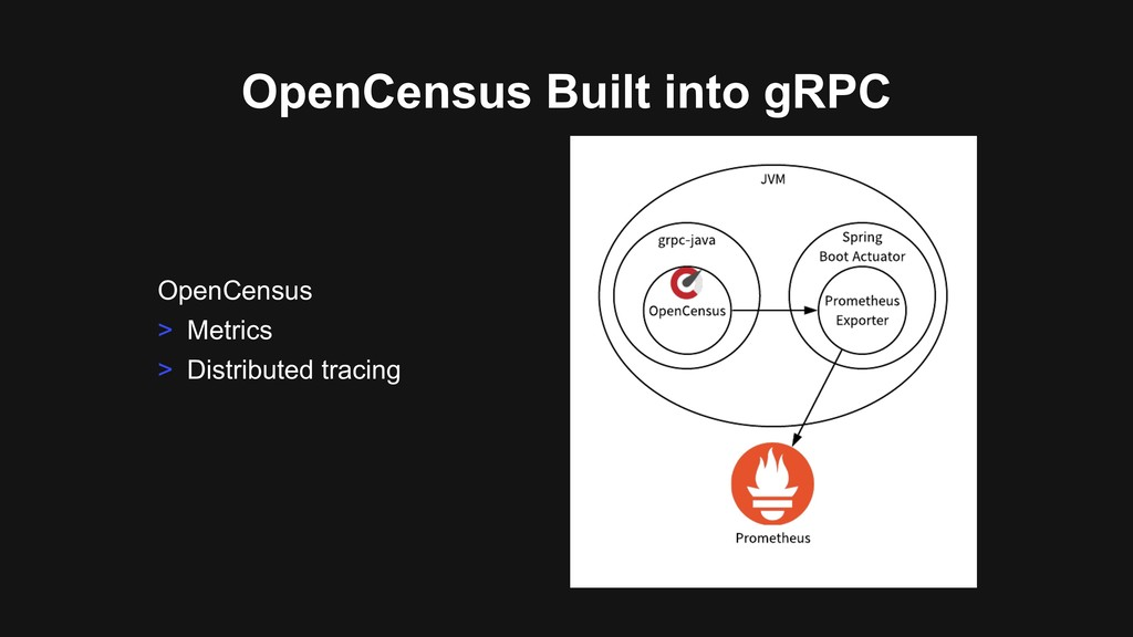 OpenCensus Built into gRPC OpenCensus > Metrics...