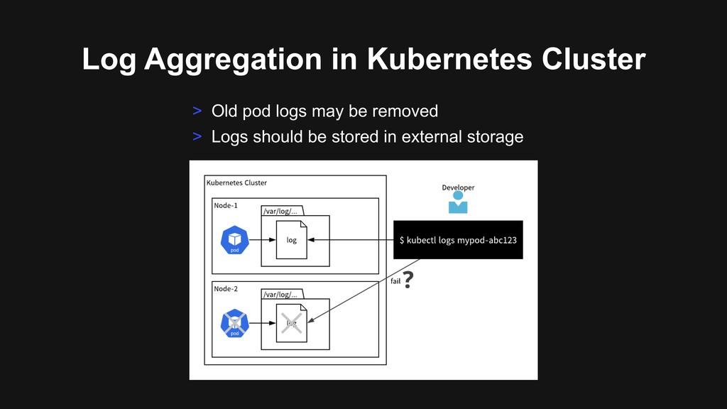 Log Aggregation in Kubernetes Cluster > Old pod...