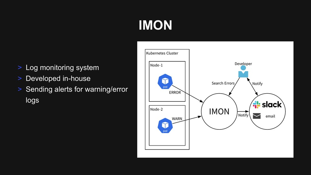 IMON > Log monitoring system > Developed in-hou...