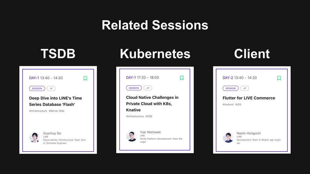 Related Sessions Kubernetes Client TSDB
