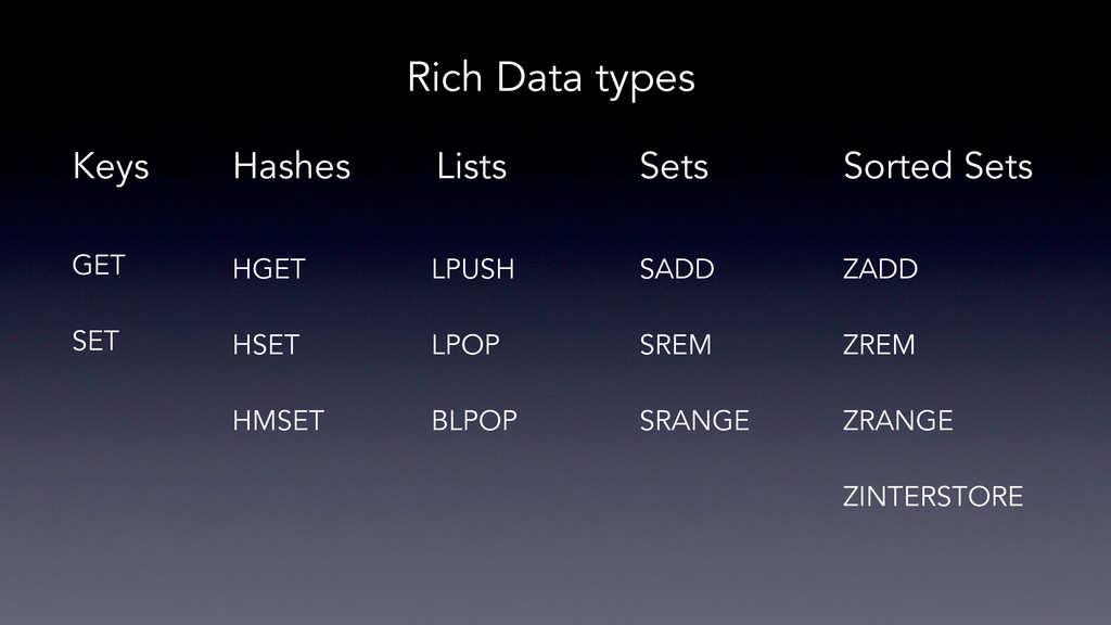 Rich Data types Keys Hashes Lists Sets Sorted S...
