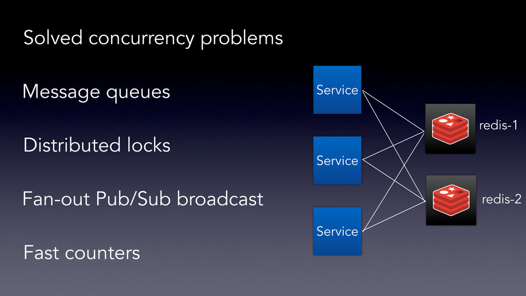 Distributed locks Service Service Service Fast ...