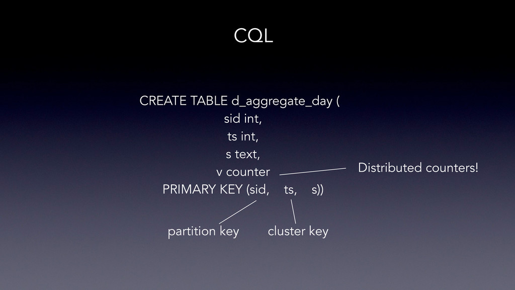 CQL CREATE TABLE d_aggregate_day ( sid int, ts ...