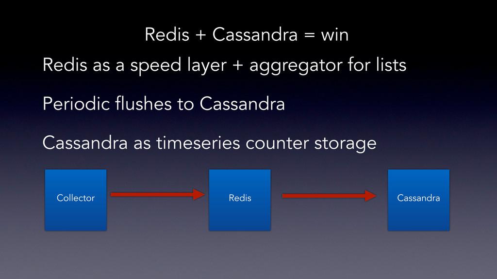 Redis + Cassandra = win Redis as a speed layer ...