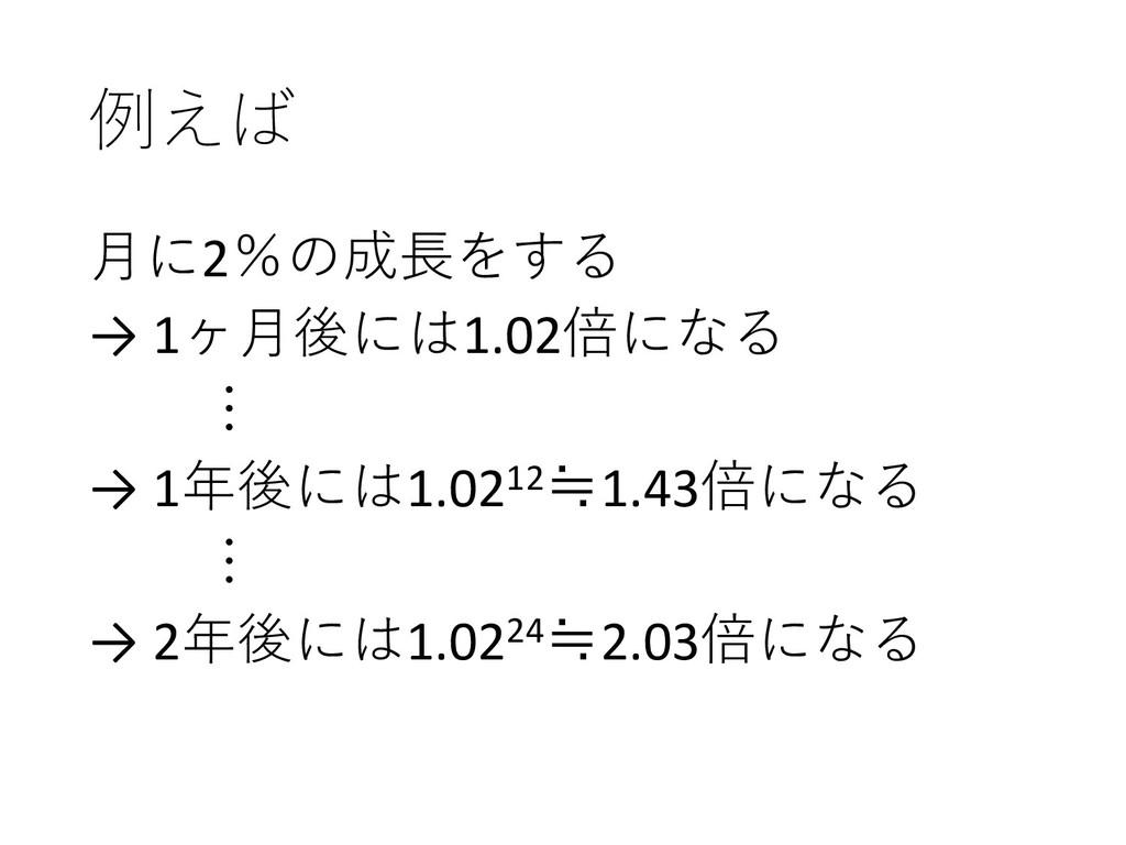 例えば 月に2%の成長をする → 1ヶ月後には1.02倍になる ︙ → 1年後には1.0212...