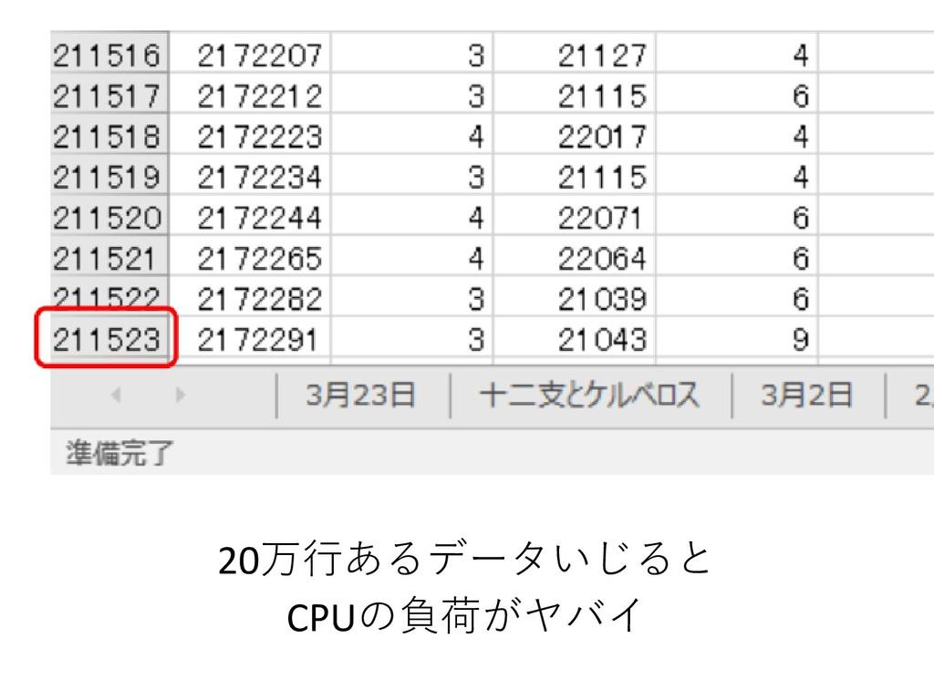 20万行あるデータいじると CPUの負荷がヤバイ