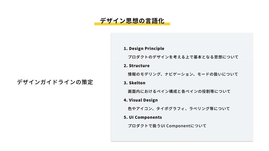 デザインガイドラインの策定 1. Design Principle プロダクトのデザインを考...