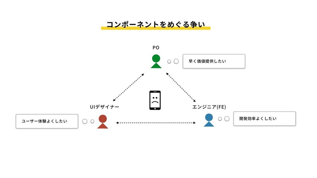 PO エンジニア(FE) UIデザイナー 早く価値提供したい ユーザー体験よくしたい 開発効率...