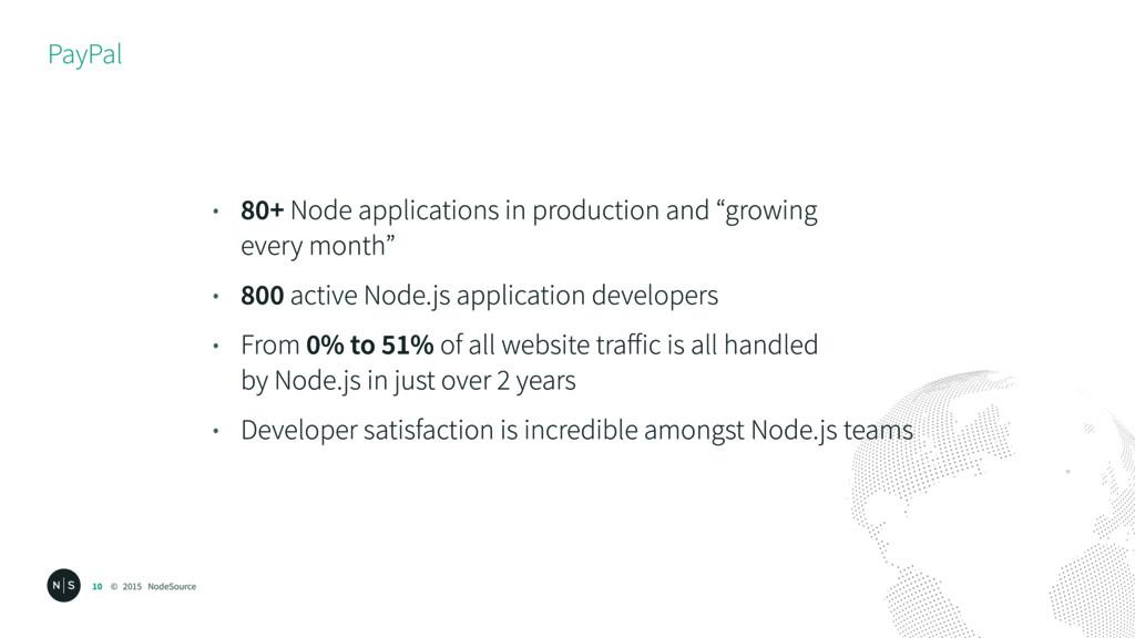 © 2015 NodeSource PayPal 10 • 80+ Node applicat...