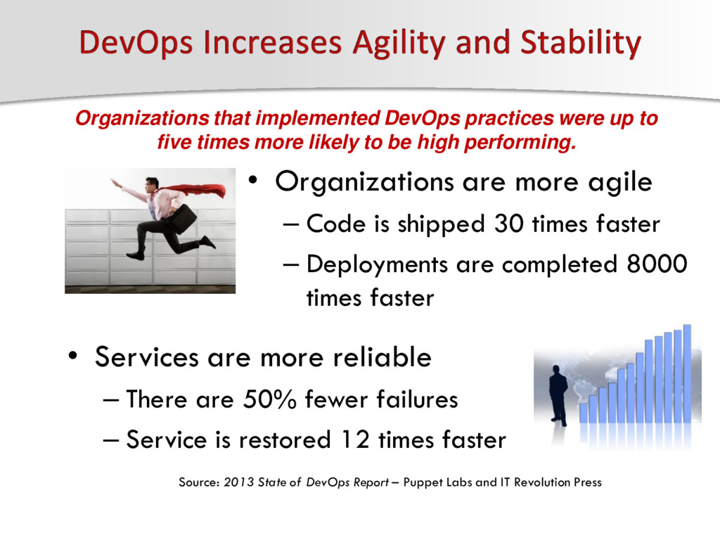 • Organizations are more agile – Code is shippe...