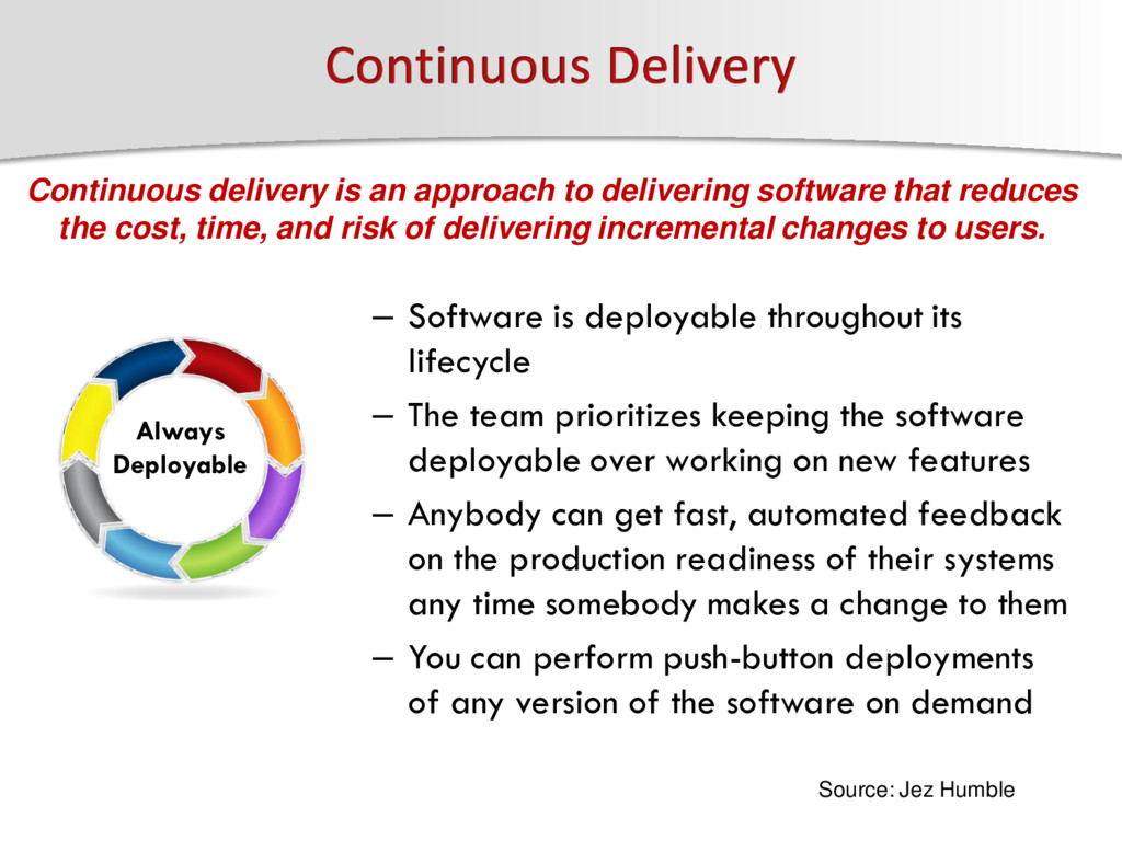 – Software is deployable throughout its lifecyc...