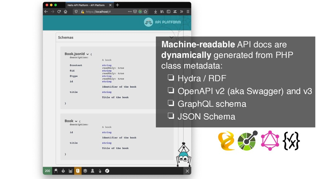 Machine-readable API docs are dynamically gener...