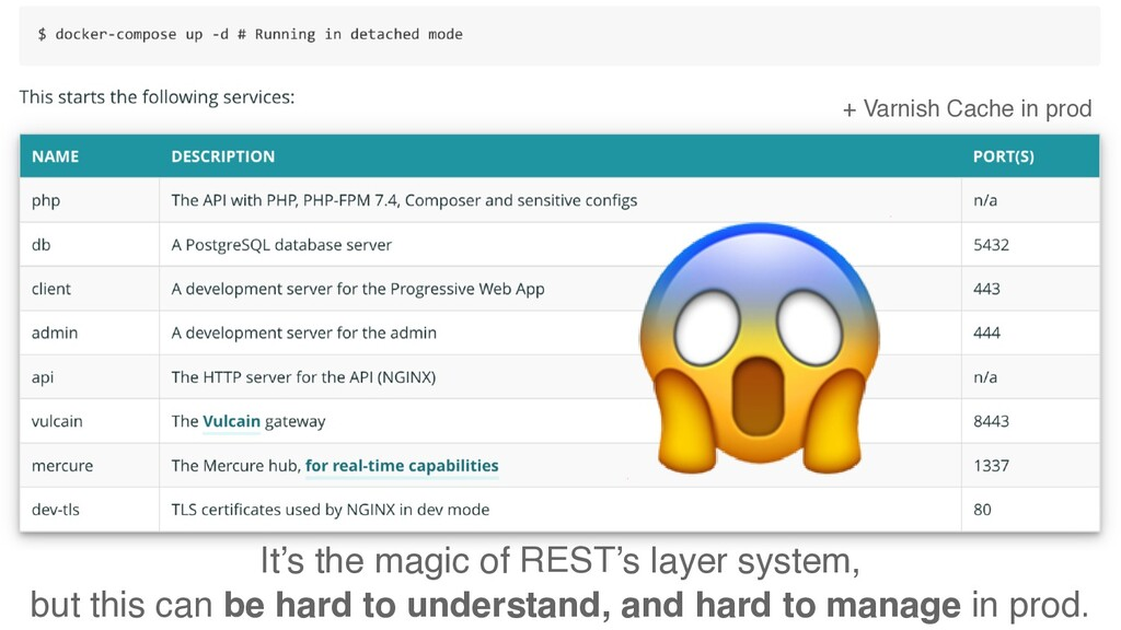 It's the magic of REST's layer system, but th...