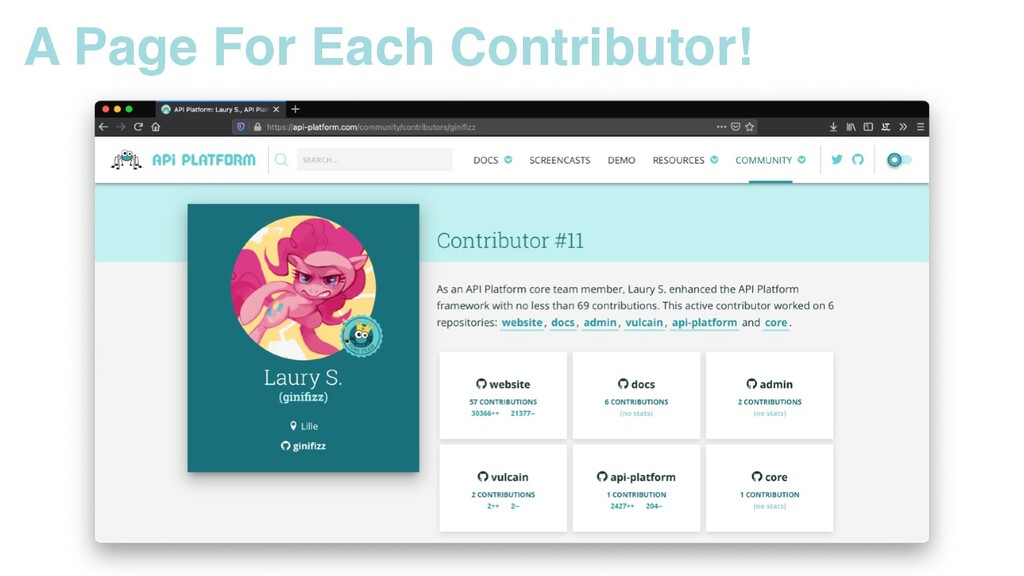 A Page For Each Contributor!