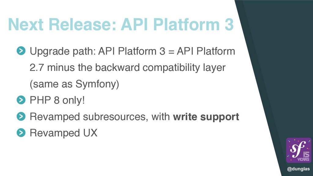 @dunglas Next Release: API Platform 3 Upgrade p...