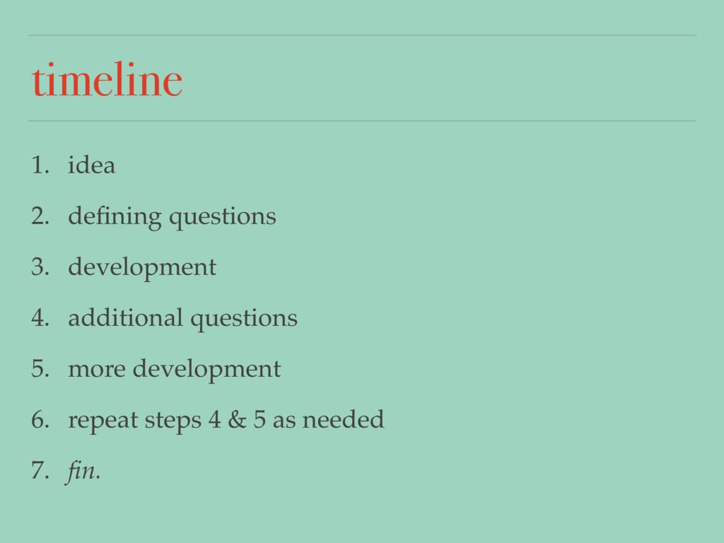 timeline 1. idea 2. defining questions 3. develo...