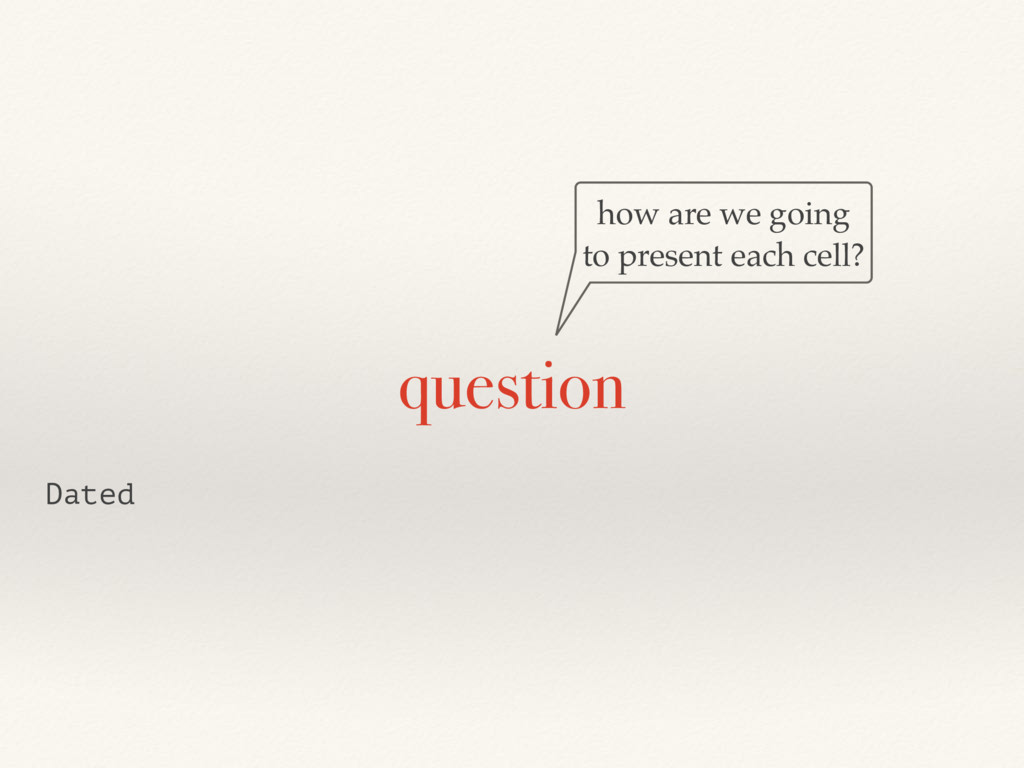 question Dated how are we going to present each...