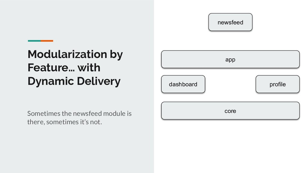 Modularization by Feature… with Dynamic Deliver...