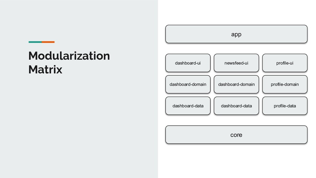 Modularization Matrix app dashboard-ui core das...
