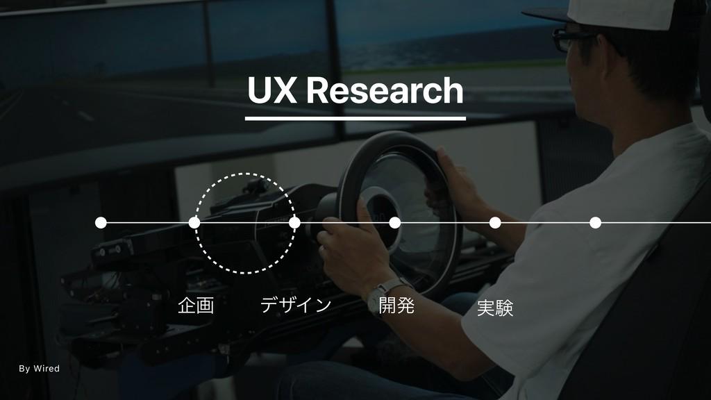 σβΠϯ اը ࣮ݧ ։ൃ UX Research By Wired