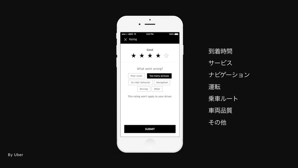 By Uber ౸ணؒ αʔϏε φϏήʔγϣϯ ӡస ंϧʔτ ं࣭྆ ͦͷଞ