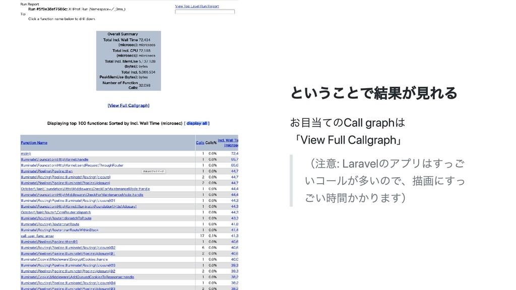 ということで結果が⾒れる お⽬当てのCall graphは 「View Full Callgr...