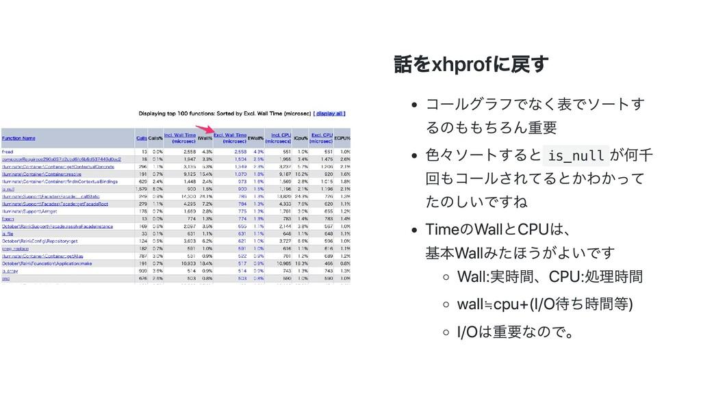 話をxhprofに戻す コールグラフでなく表でソートす るのももちろん重要 ⾊々ソートすると ...