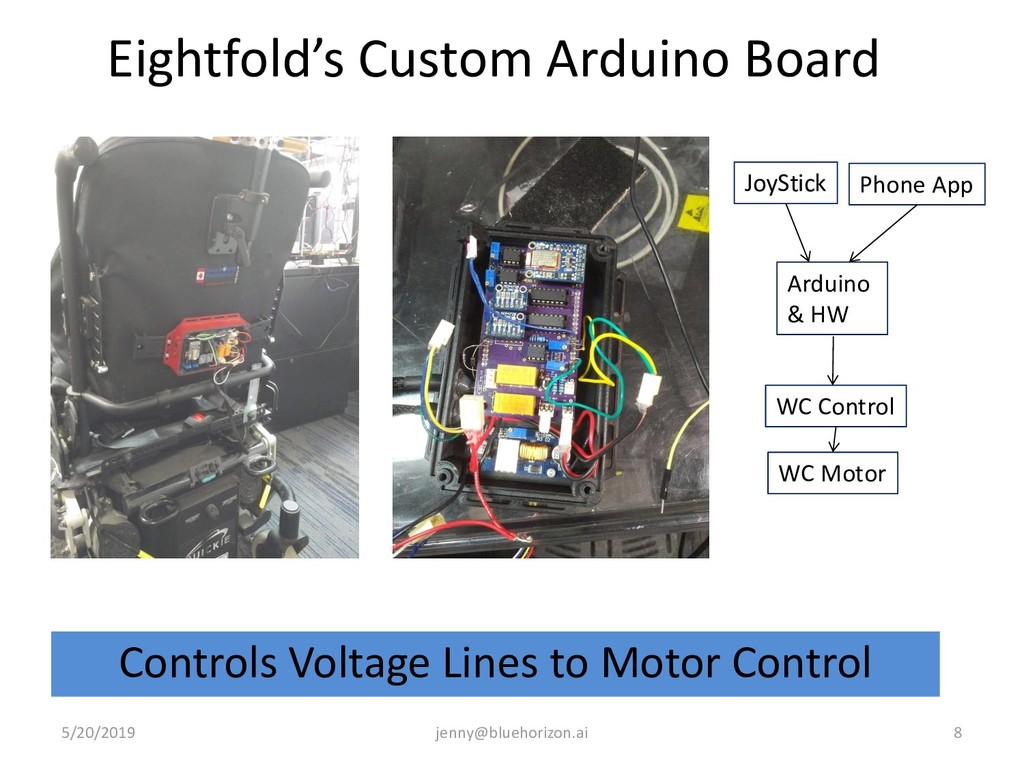 Eightfold's Custom Arduino Board 5/20/2019 jenn...