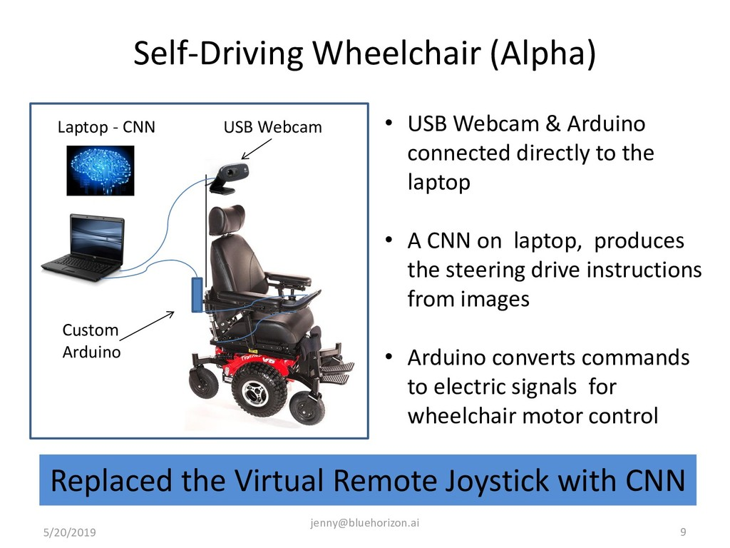 Self-Driving Wheelchair (Alpha) 5/20/2019 jenny...